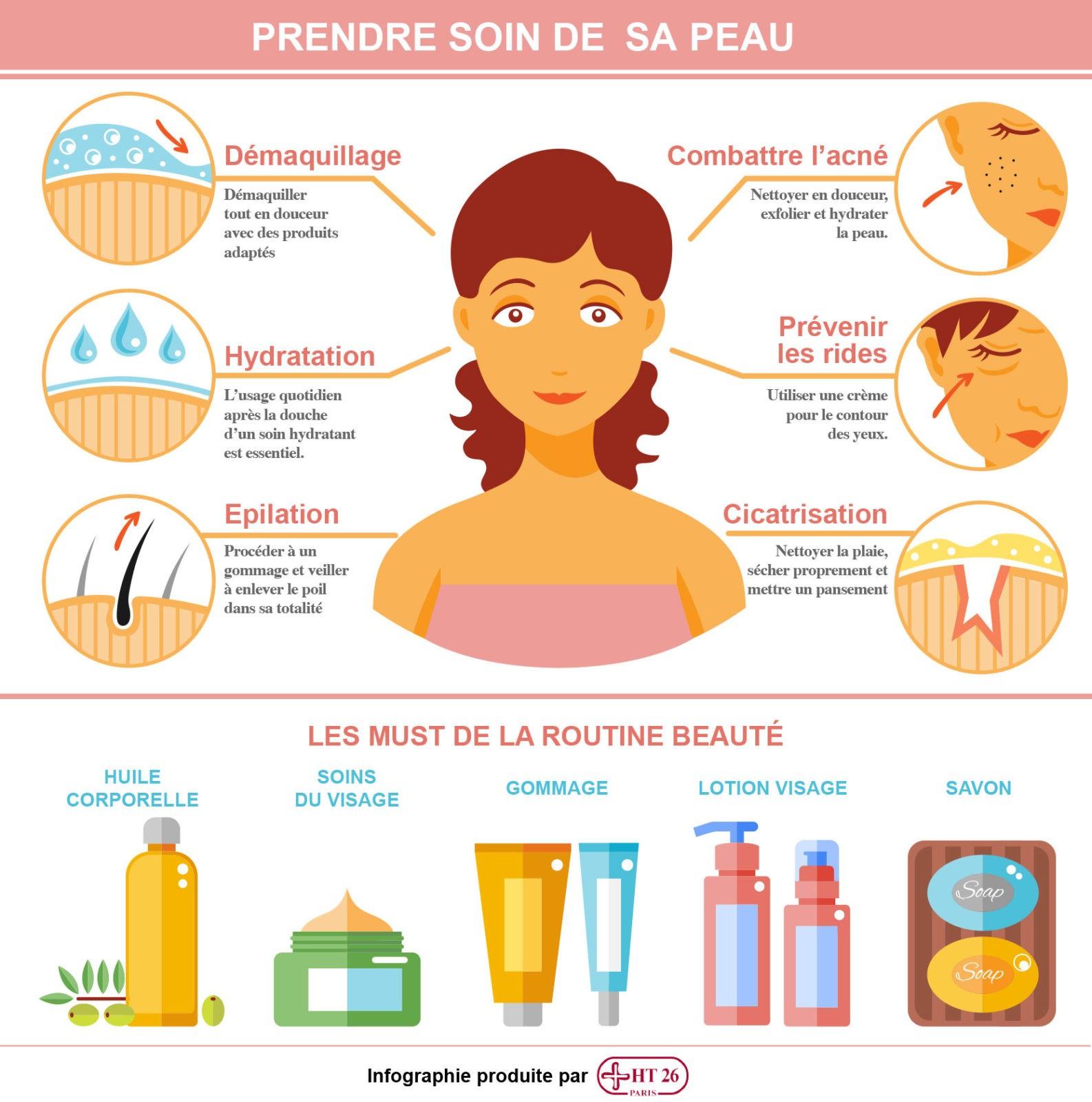HT 26 Cosmétiques pour la peau Paris