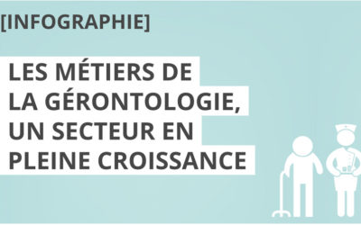 [Infographie] Les métiers de la gérontologie