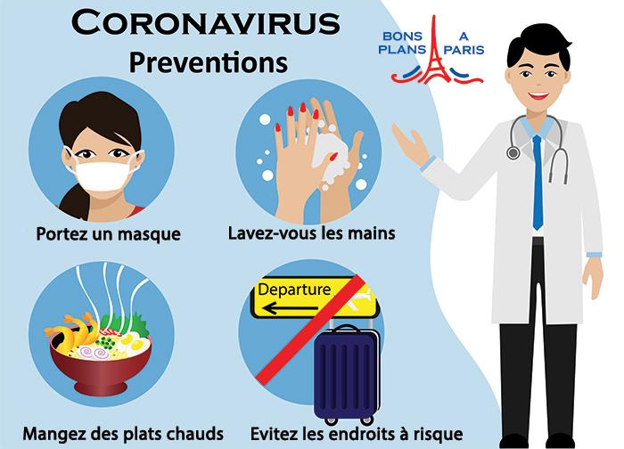 """Résultat de recherche d'images pour """"coronavirus preventions bon plan à paris"""""""